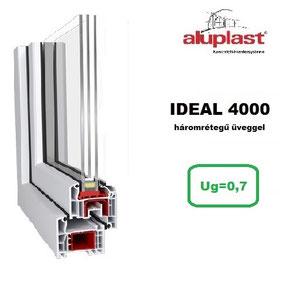 ideal 4000 Ablakok háromrétegű üveggel